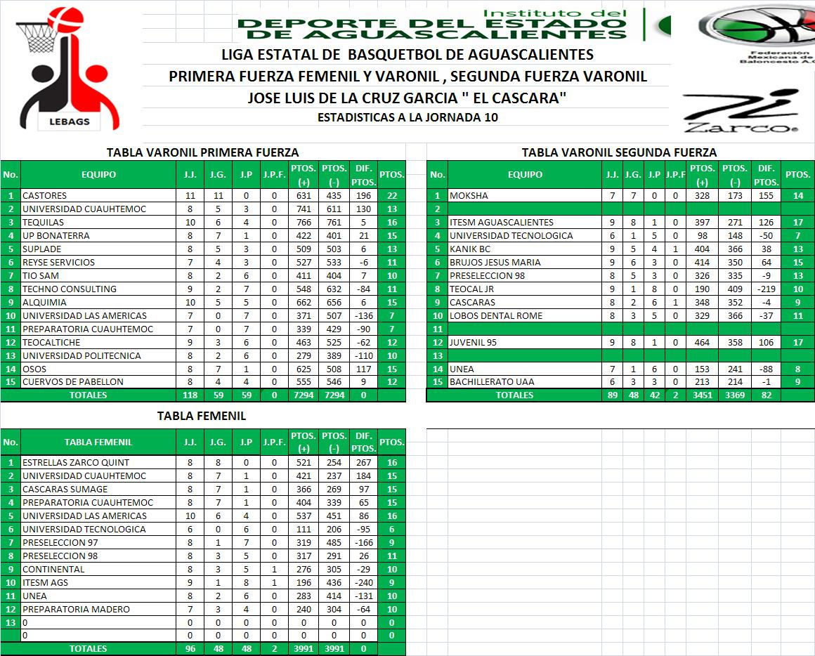 tablaPosiciones1F19may13