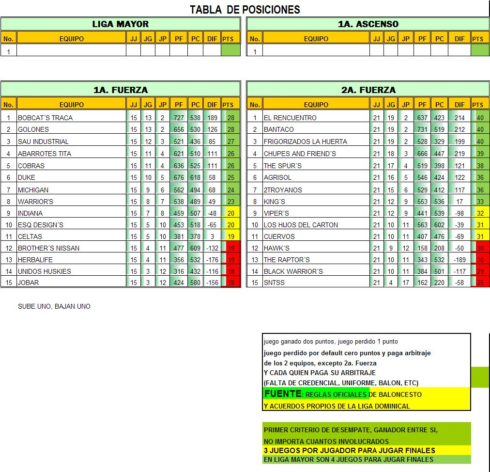 tablapos18may13ld